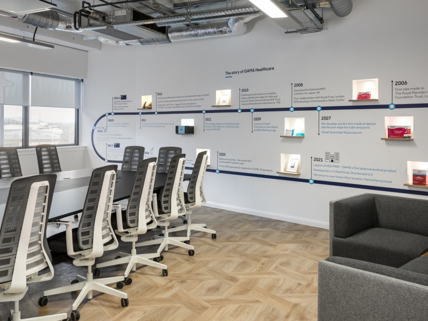 Meeting room featuring wall timeline